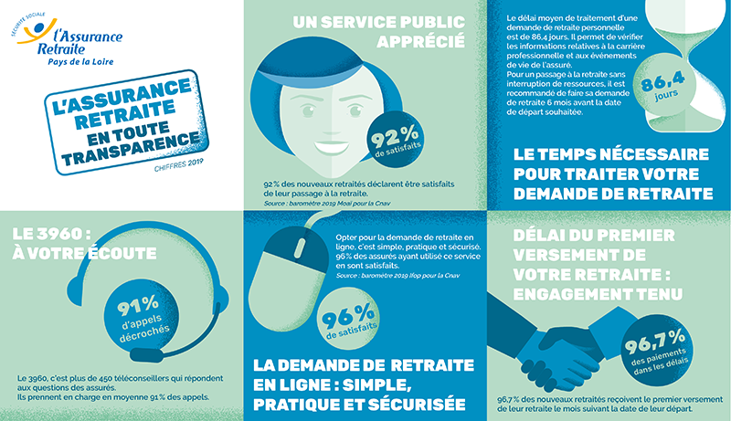 chiffres-transparence-web-pays-loire.png